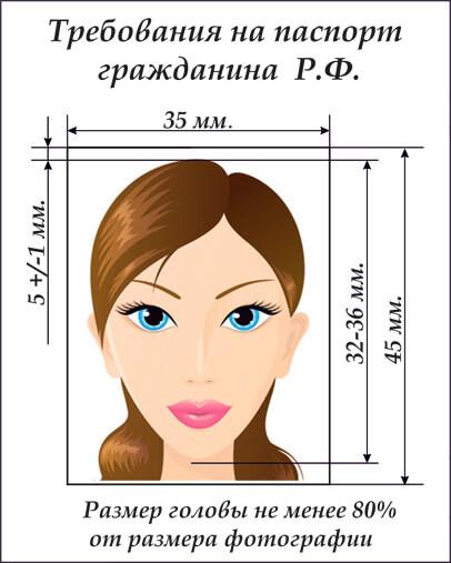 рф паспорт требования на фото