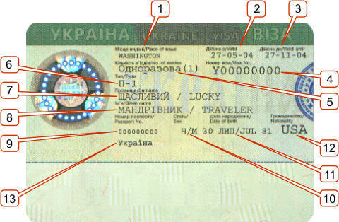all you need to know about visa to ukraine