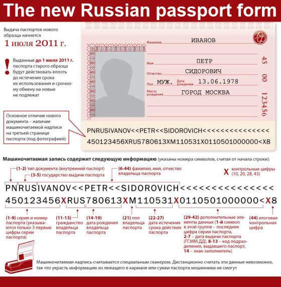 New Russian passport form