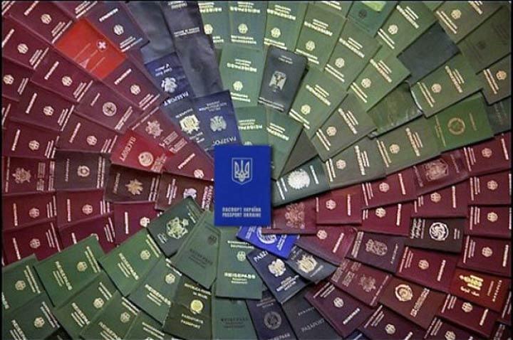 double citizenship ukraine