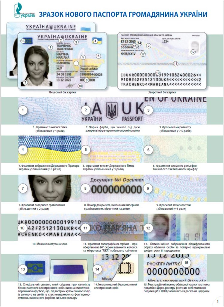 What is the degree of protection in Ukrainian biometric documents