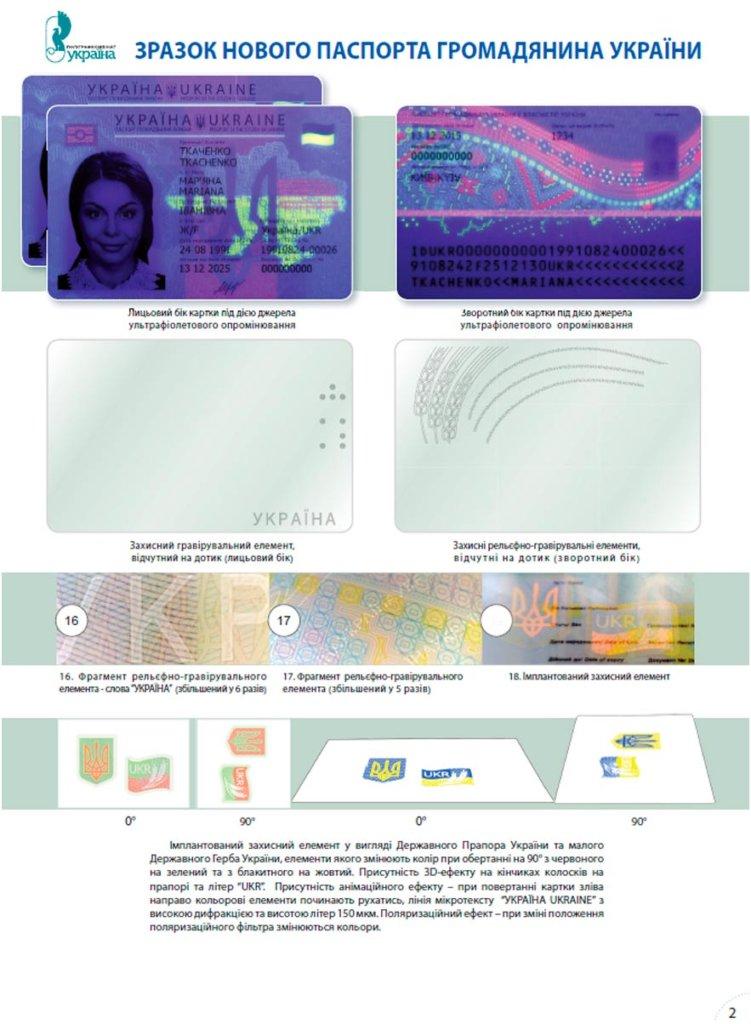 ukrainian id card biometrics protection